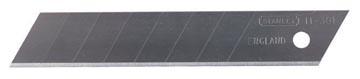 Bostitch vervangmesjes voor cutter mesjes van 18 mm